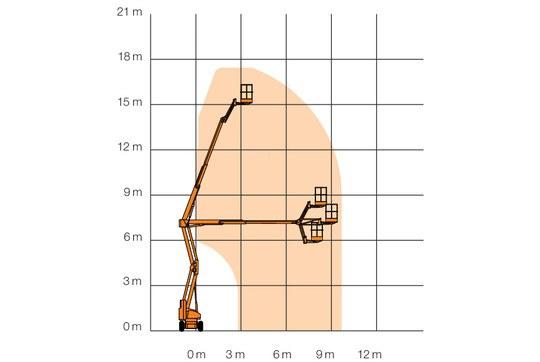 Nacelle À Bras Articulé Télescopique 17 M