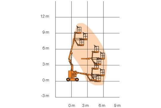Nacelle À Bras Articulé Télescopique 11 M