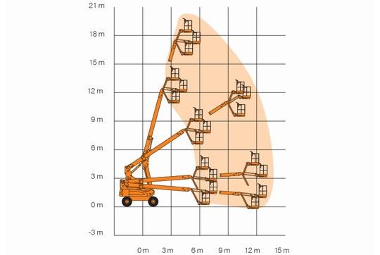 Nacelle À Bras Articulé Télescopique 20 M